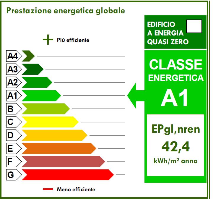classe-A1