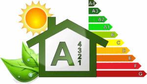 classe enegetica A